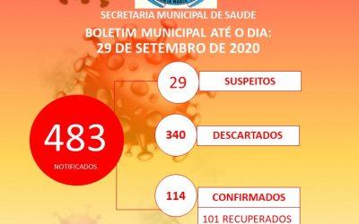 Boletim Epidemiológico 29 de Setembro de 2020