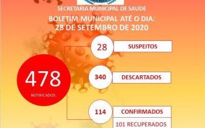 Boletim Epidemiológico 28 de Setembro de 2020
