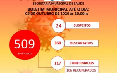 Boletim Epidemiológico 05 de Outubro de 2020